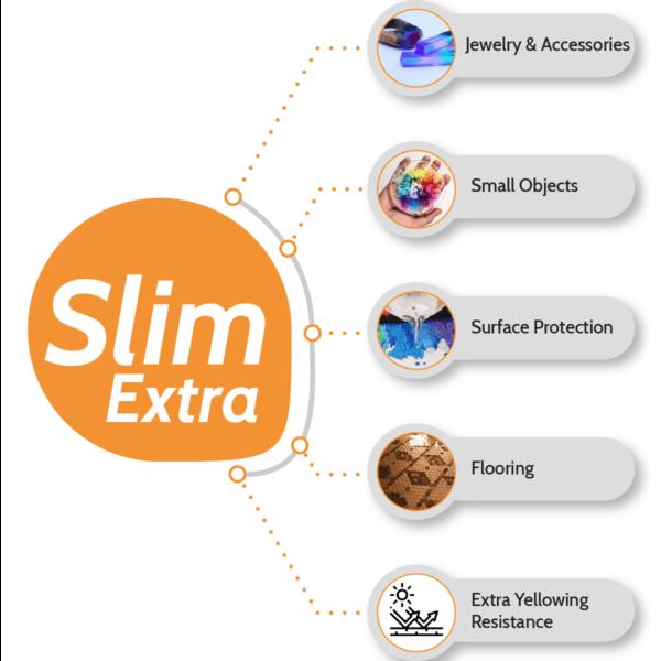 Resinin Slim Extra