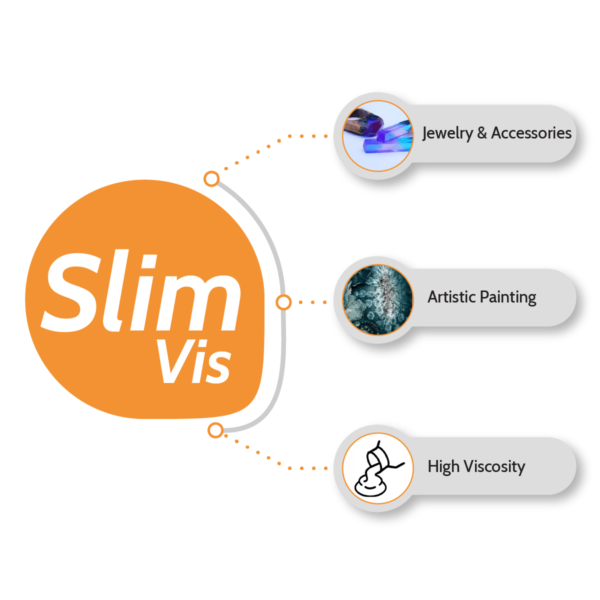 Resinin Slim Vis